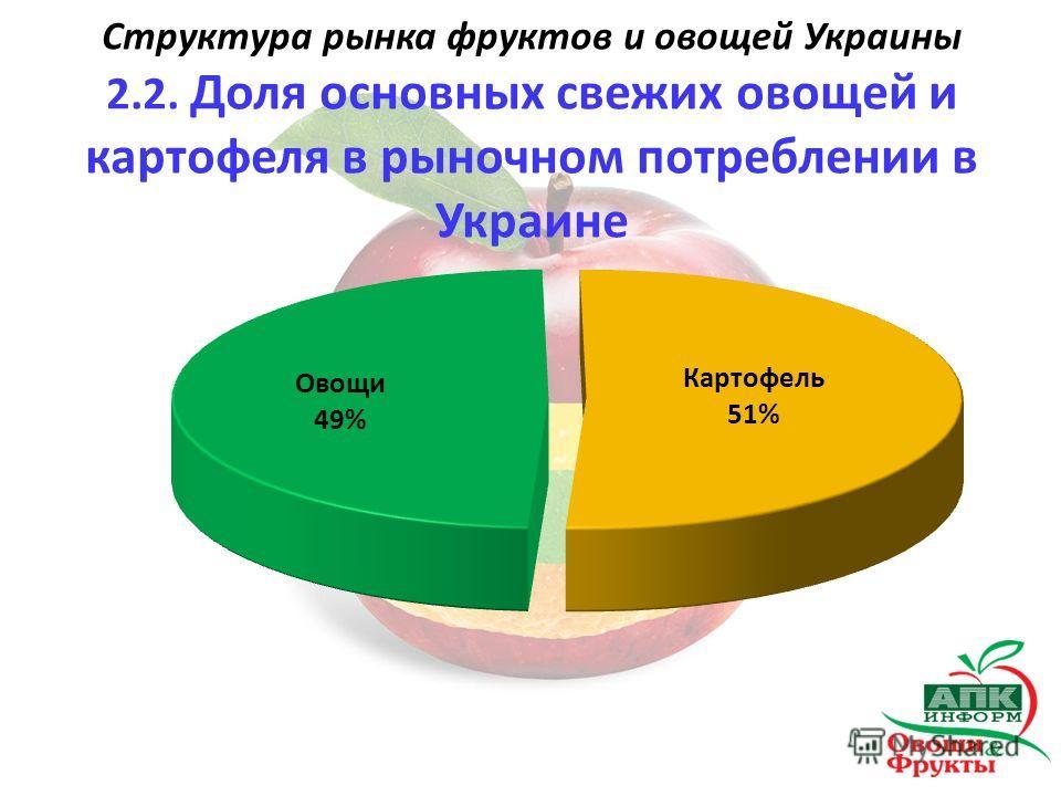 Структура рынка фруктов и овощей Украины 2.2. Доля основных свежих овощей и картофеля в рыночном потреблении в Украине