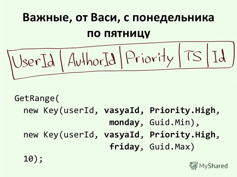 Важные, от Васи, с понедельника по пятницу GetRange( new Key(userId, vasyaId, Priority.High, monday, Guid.Min), new Key(userId, vasyaId, Priority.High, friday, Guid.Max) 10);