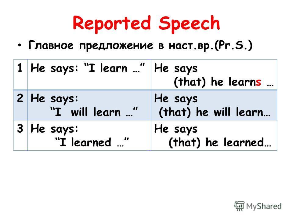 Reported Speech Главное предложение в наст.вр.(Pr.S.) 1He says: I learn …He says (that) he learns … 2He says: I will learn … He says (that) he will learn… 3He says: I learned … He says (that) he learned…