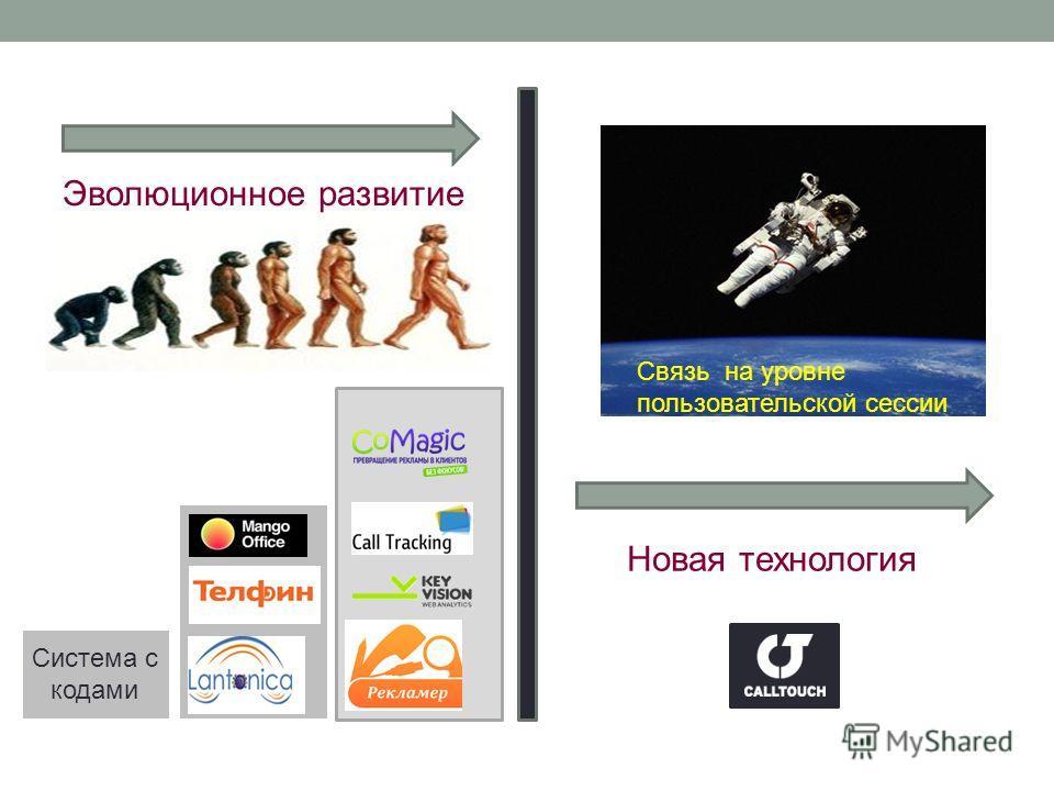 Система с кодами Связь на уровне пользовательской сессии Новая технология Эволюционное развитие