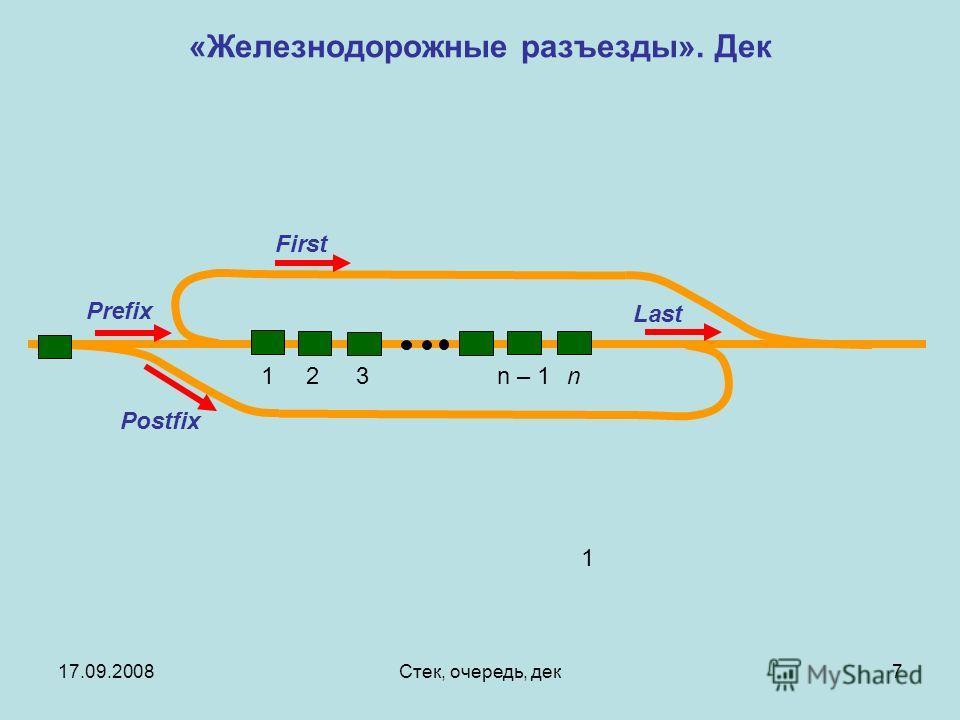 17.09.2008Стек, очередь, дек7 «Железнодорожные разъезды». Дек First Postfix Last Prefix 123nn – 1 1