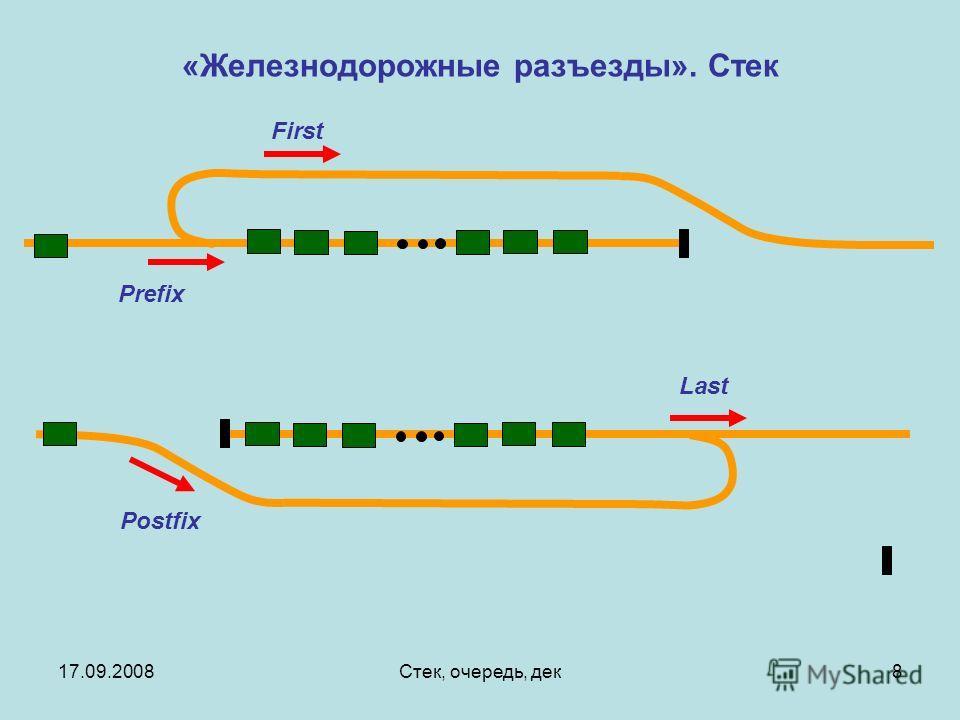 17.09.2008Стек, очередь, дек8 «Железнодорожные разъезды». Стек Prefix First Last Postfix