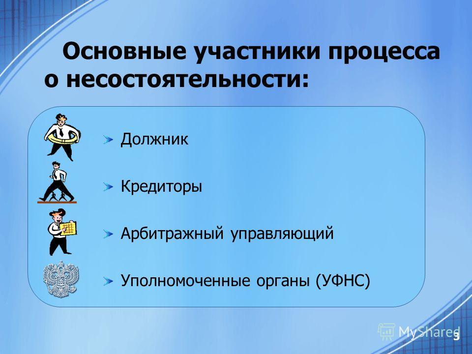 3 Основные участники процесса о несостоятельности: Должник Кредиторы Арбитражный управляющий Уполномоченные органы (УФНС)