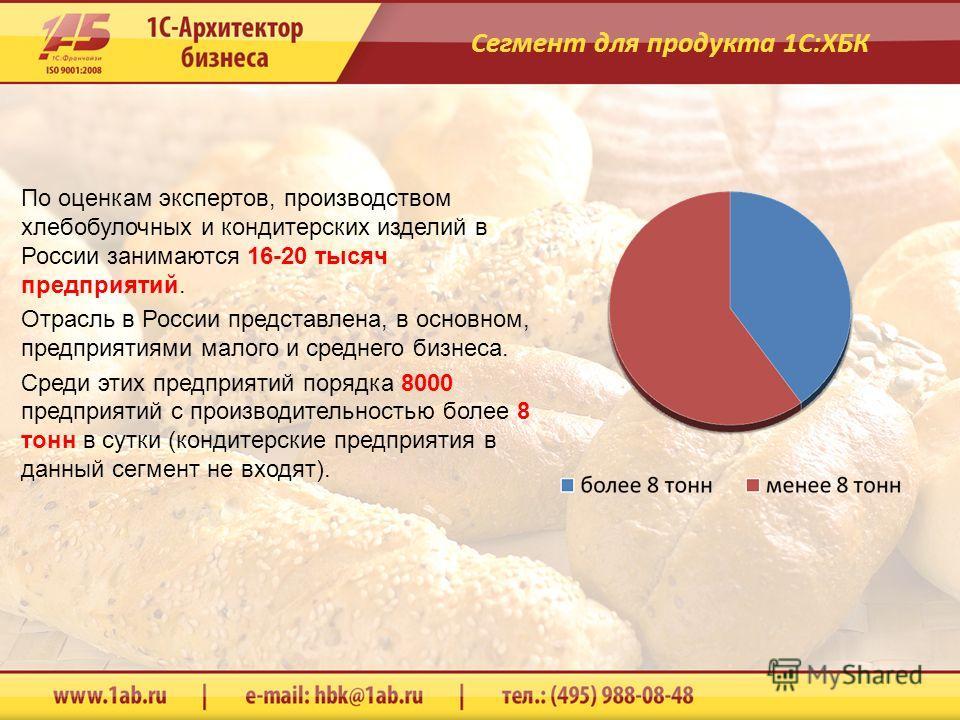 Сегмент для продукта 1С:ХБК По оценкам экспертов, производством хлебобулочных и кондитерских изделий в России занимаются 16-20 тысяч предприятий. Отрасль в России представлена, в основном, предприятиями малого и среднего бизнеса. Среди этих предприят
