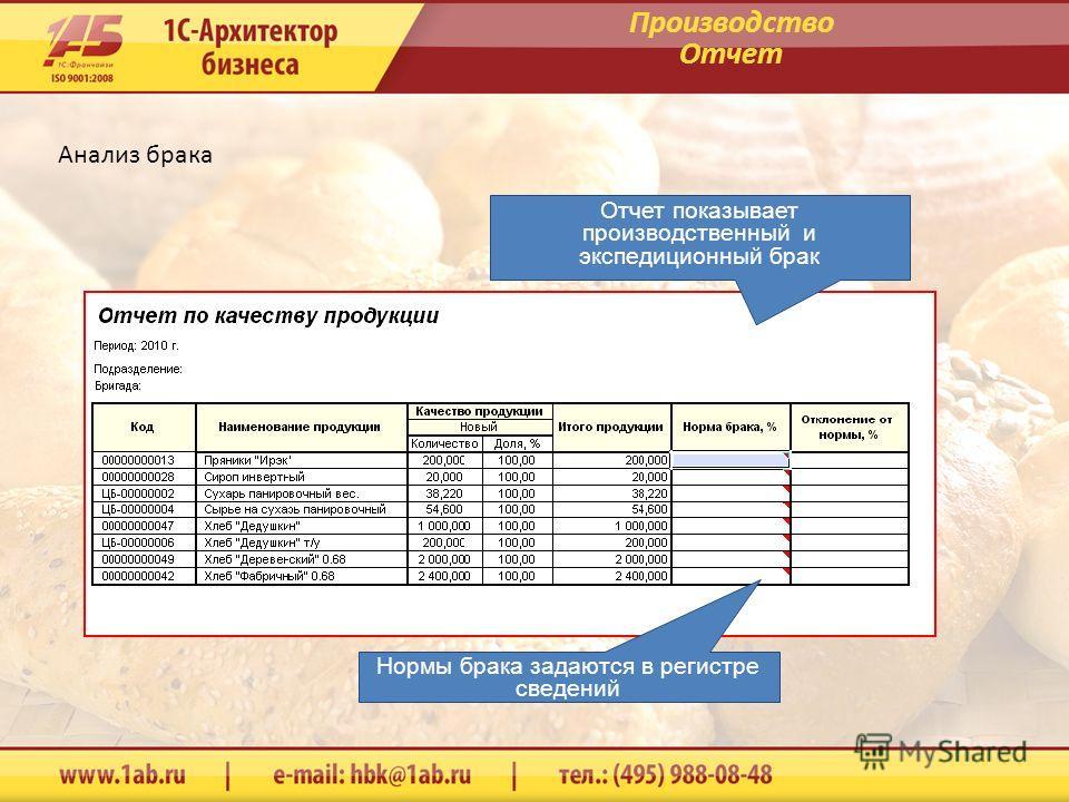 Производство Отчет Нормы брака задаются в регистре сведений Отчет показывает производственный и экспедиционный брак Анализ брака
