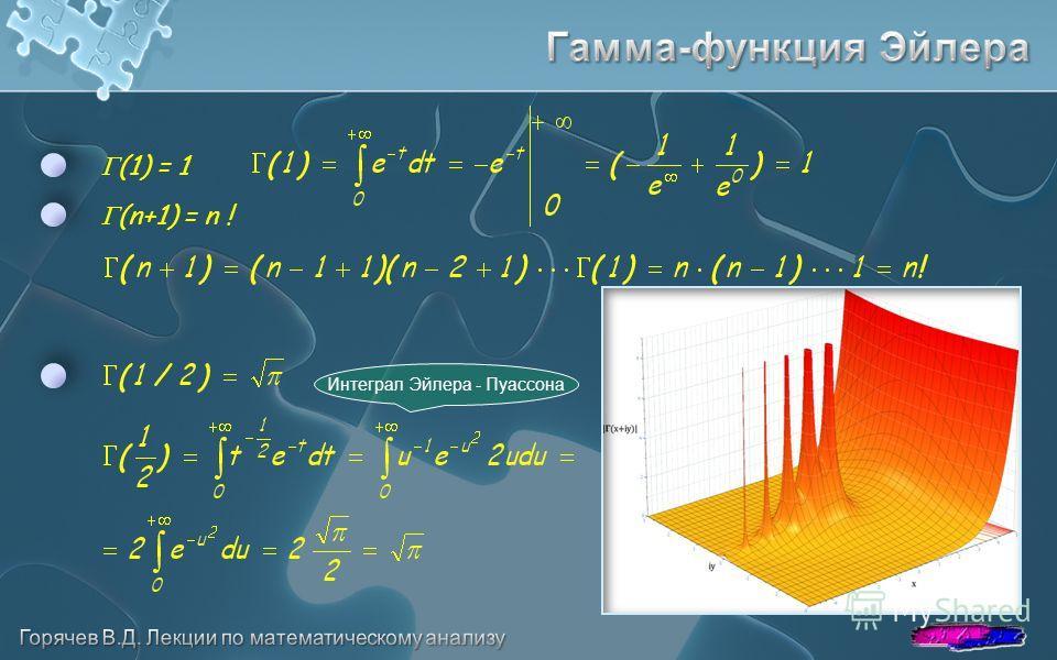 (1) = 1 (n+1) = n ! Интеграл Эйлера - Пуассона 01 (x) x 1