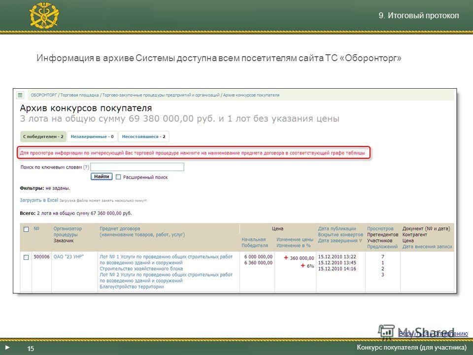 15 Вернуться к Оглавлению 9. Итоговый протокол Информация в архиве Системы доступна всем посетителям сайта ТС «Оборонторг» Конкурс покупателя (для участника)