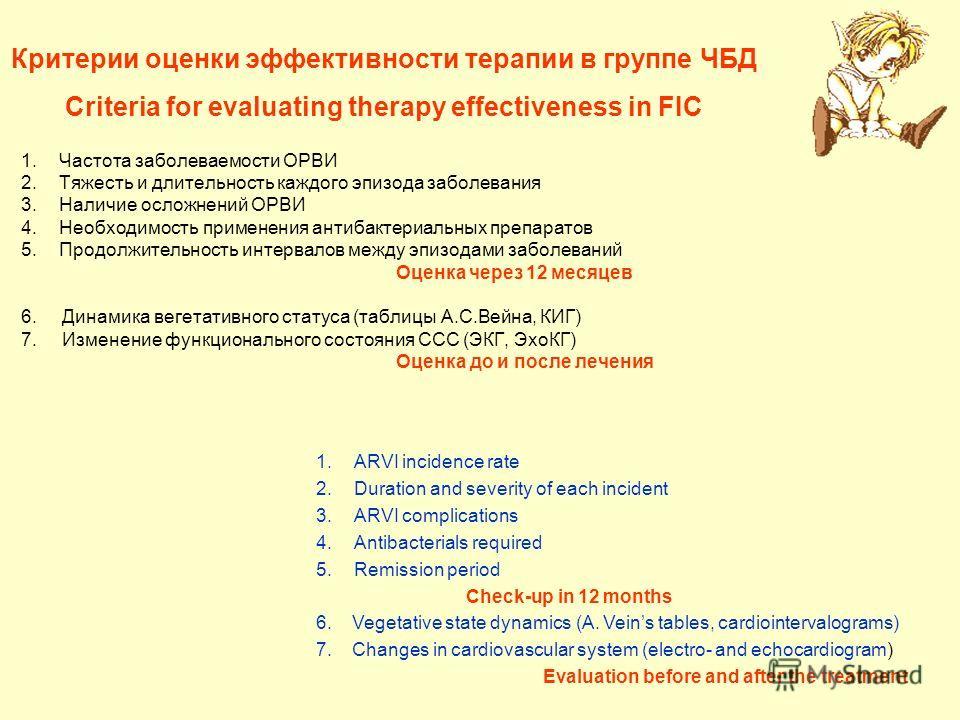Критерии оценки эффективности терапии в группе ЧБД Criteria for evaluating therapy effectiveness in FIC 1.Частота заболеваемости ОРВИ 2.Тяжесть и длительность каждого эпизода заболевания 3.Наличие осложнений ОРВИ 4.Необходимость применения антибактер