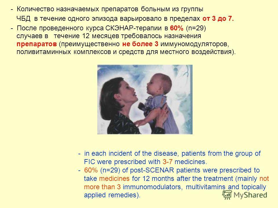 - Количество назначаемых препаратов больным из группы ЧБД в течение одного эпизода варьировало в пределах от 3 до 7. - После проведенного курса СКЭНАР-терапии в 60% (n=29) случаев в течение 12 месяцев требовалось назначения препаратов (преимущественн