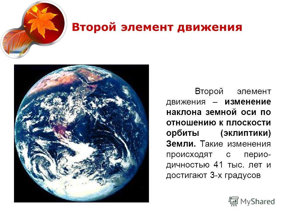 Второй элемент движения – изменение наклона земной оси по отношению к плоскости орбиты (эклиптики) Земли. Такие изменения происходят с перио- дичностью 41 тыс. лет и достигают 3-х градусов Второй элемент движения