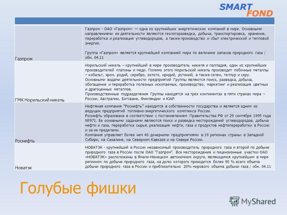 Голубые фишки Газпром Газпром - ОАО «Газпром» одна из крупнейших энергетических компаний в мире. Основными направлениями ее деятельности являются геологоразведка, добыча, транспортировка, хранение, переработка и реализация углеводородов, а также прои