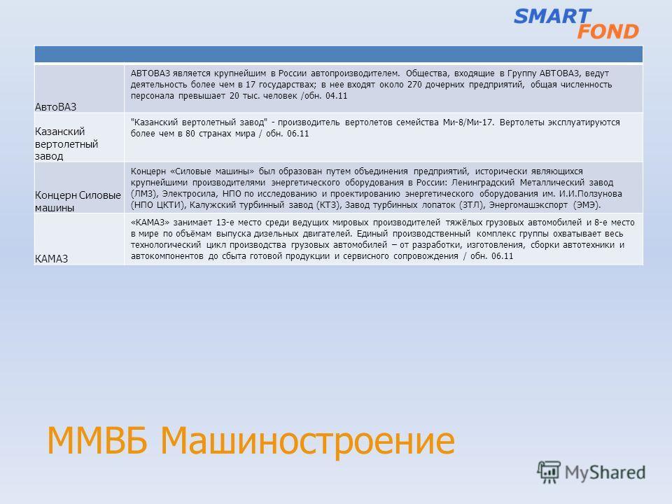 ММВБ Машиностроение АвтоВАЗ АВТОВАЗ является крупнейшим в России автопроизводителем. Общества, входящие в Группу АВТОВАЗ, ведут деятельность более чем в 17 государствах; в нее входят около 270 дочерних предприятий, общая численность персонала превыша