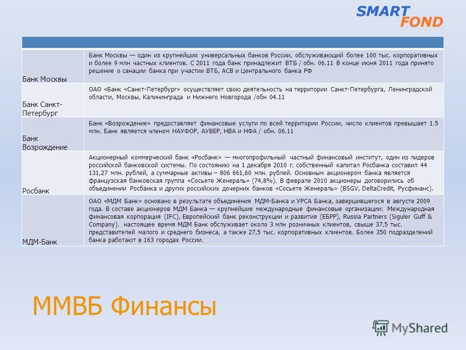 ММВБ Финансы Банк Москвы Банк Москвы один из крупнейших универсальных банков России, обслуживающий более 100 тыс. корпоративных и более 9 млн частных клиентов. С 2011 года банк принадлежит ВТБ / обн. 06.11 В конце июня 2011 года принято решение о сан