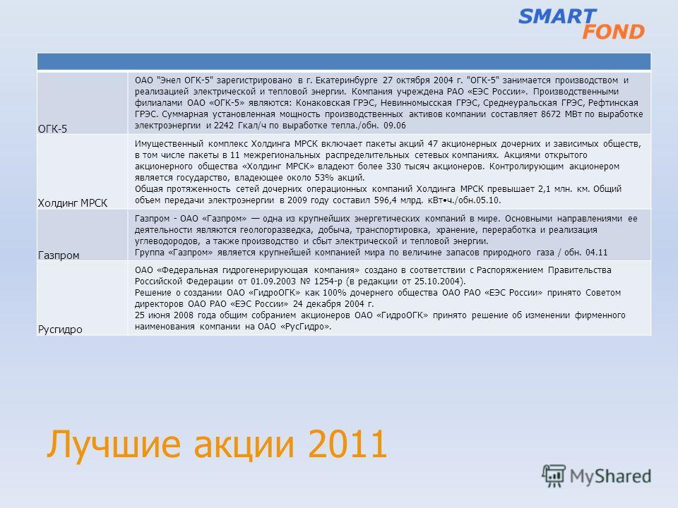 Лучшие акции 2011 ОГК-5 ОАО