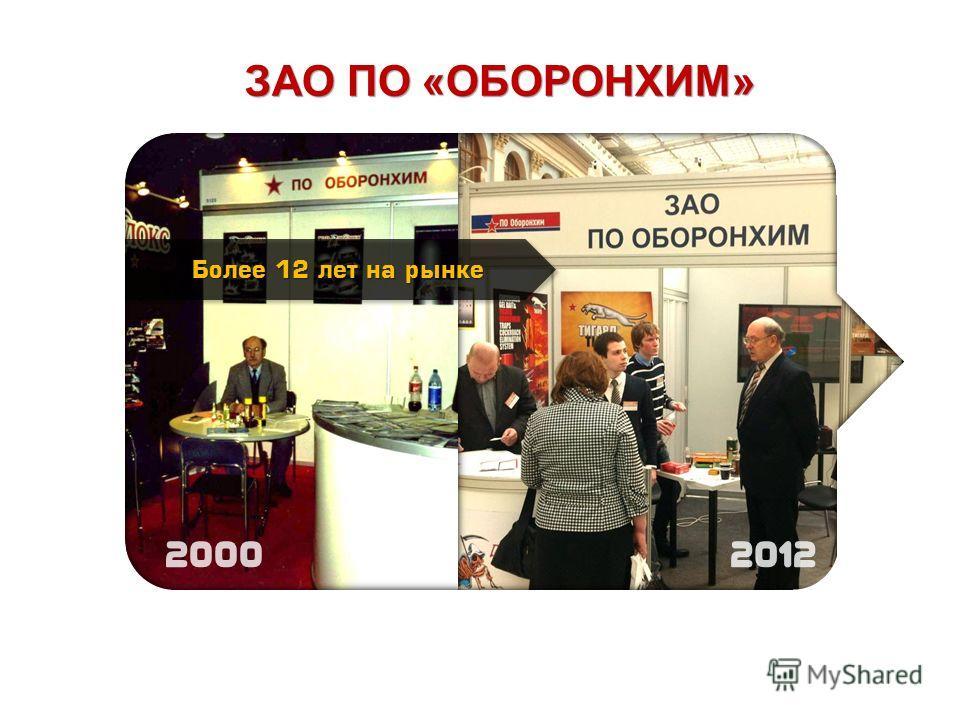 ЗАО ПО «ОБОРОНХИМ» ЗАО ПО «ОБОРОНХИМ» 20002012 Более 12 лет на рынке