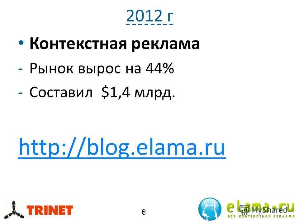 2012 г Контекстная реклама -Рынок вырос на 44% -Составил $1,4 млрд. http://blog.elama.ru 6