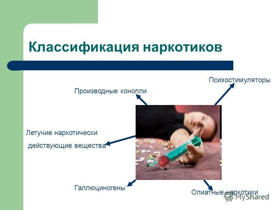 Классификация наркотиков Психостимуляторы Производные конопли Летучие наркотически действующие вещества Галлюциногены Опиатные наркотики