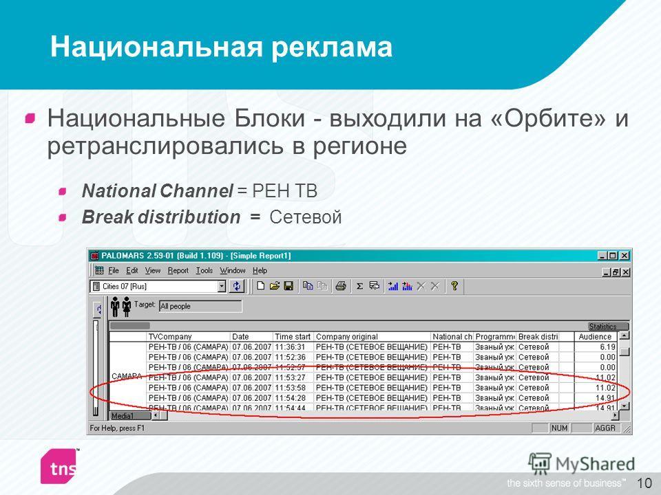 10 Национальная реклама Национальные Блоки - выходили на «Орбите» и ретранслировались в регионе National Channel = РЕН ТВ Break distribution = Сетевой