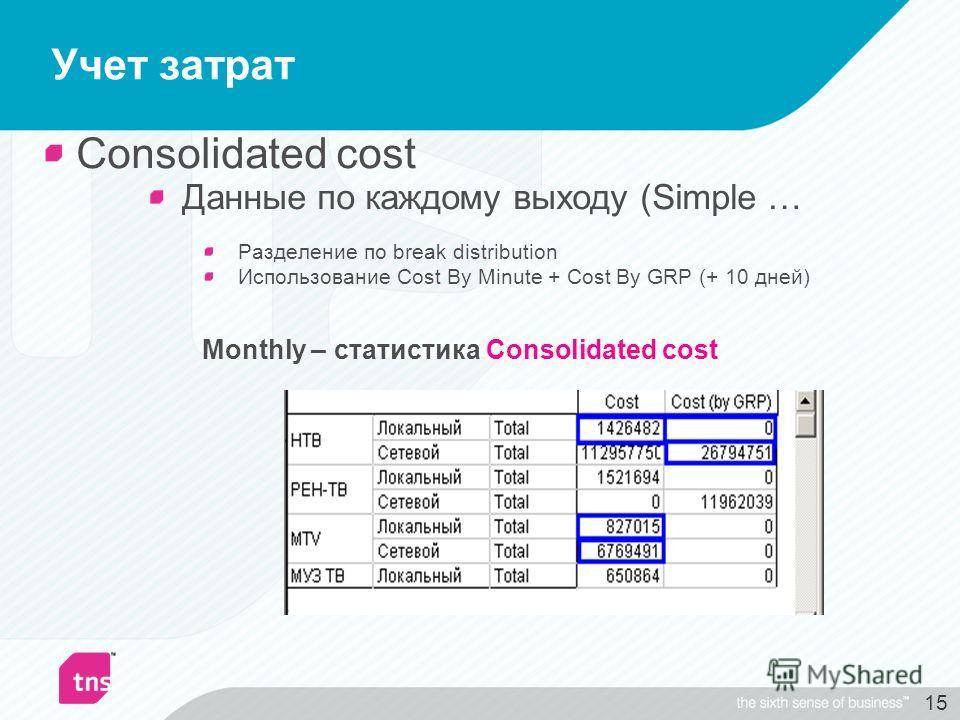 15 Учет затрат Consolidated cost Данные по каждому выходу (Simple … Разделение по break distribution Использование Сost By Minute + Cost By GRP (+ 10 дней) Monthly – статистика Сonsolidated cost