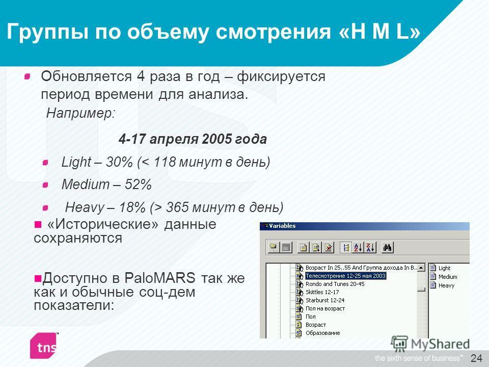 24 Обновляется 4 раза в год – фиксируется период времени для анализа. Например: 4-17 апреля 2005 года Light – 30% (< 118 минут в день) Medium – 52% Heavy – 18% (> 365 минут в день) «Исторические» данные сохраняются Доступно в PaloMARS так же как и об