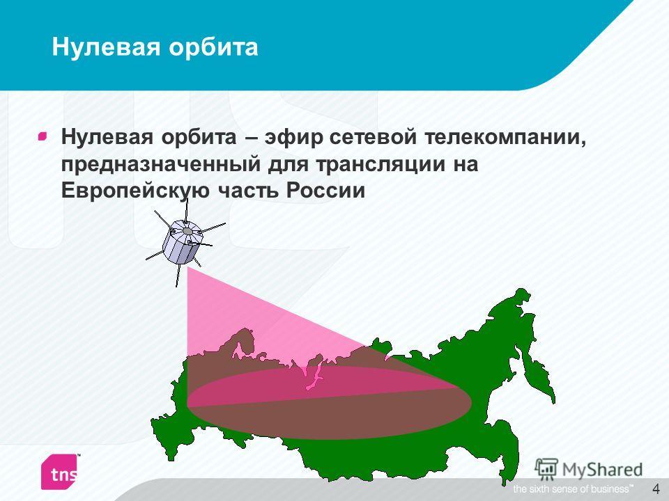 4 Нулевая орбита Нулевая орбита – эфир сетевой телекомпании, предназначенный для трансляции на Европейскую часть России