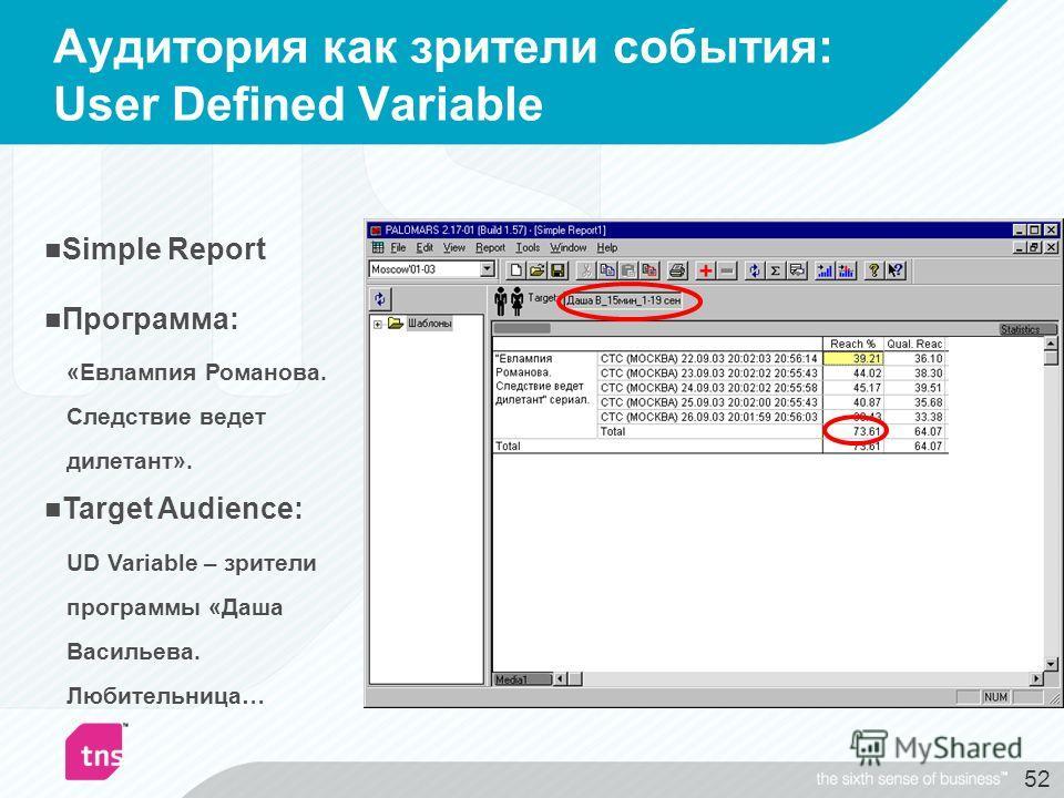 52 Аудитория как зрители события: User Defined Variable Simple Report Программа: «Евлампия Романова. Следствие ведет дилетант». Target Audience: UD Variable – зрители программы «Даша Васильева. Любительница…