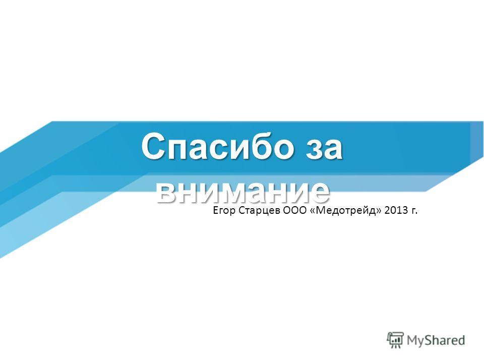 Спасибо за внимание Егор Старцев ООО «Медотрейд» 2013 г.