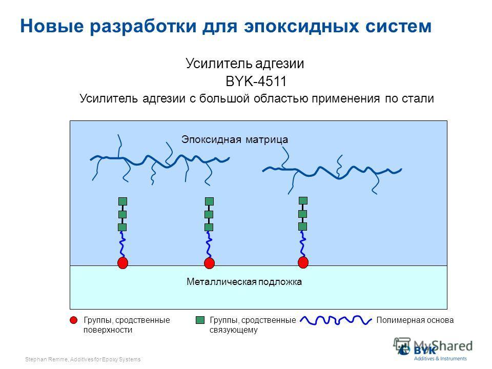 Усилитель адгезии BYK-4511 Усилитель адгезии с большой областью применения по стали Новые разработки для эпоксидных систем Металлическая подложка Полимерная основа Эпоксидная матрица Группы, сродственные связующему Группы, сродственные поверхности St