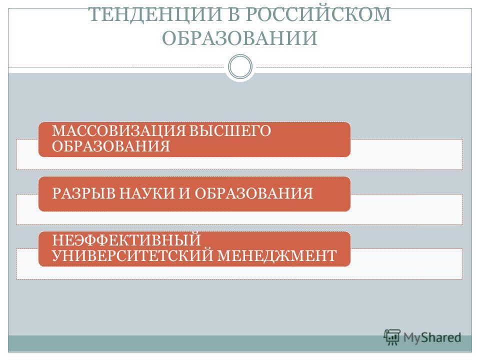 ТЕНДЕНЦИИ В РОССИЙСКОМ ОБРАЗОВАНИИ МАССОВИЗАЦИЯ ВЫСШЕГО ОБРАЗОВАНИЯ РАЗРЫВ НАУКИ И ОБРАЗОВАНИЯ НЕЭФФЕКТИВНЫЙ УНИВЕРСИТЕТСКИЙ МЕНЕДЖМЕНТ