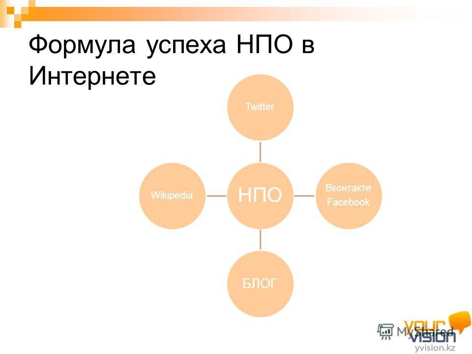 Формула успеха НПО в Интернете НПО Twitter Вконтакте Facebook БЛОГ Wikipedia