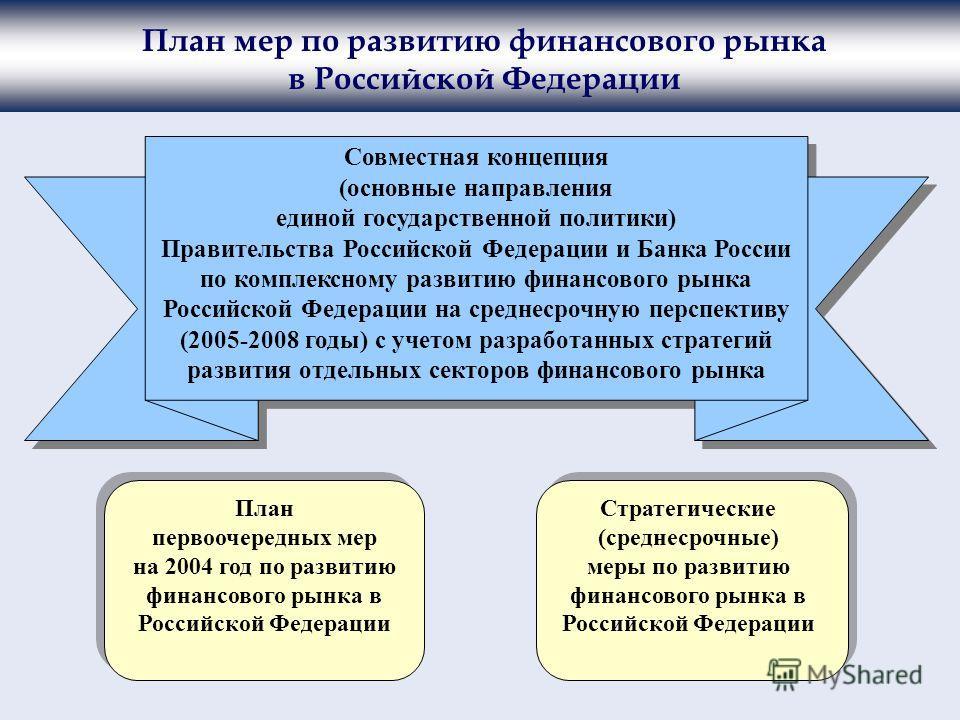 План мер по развитию финансового рынка в Российской Федерации Совместная концепция (основные направления единой государственной политики) Правительства Российской Федерации и Банка России по комплексному развитию финансового рынка Российской Федераци
