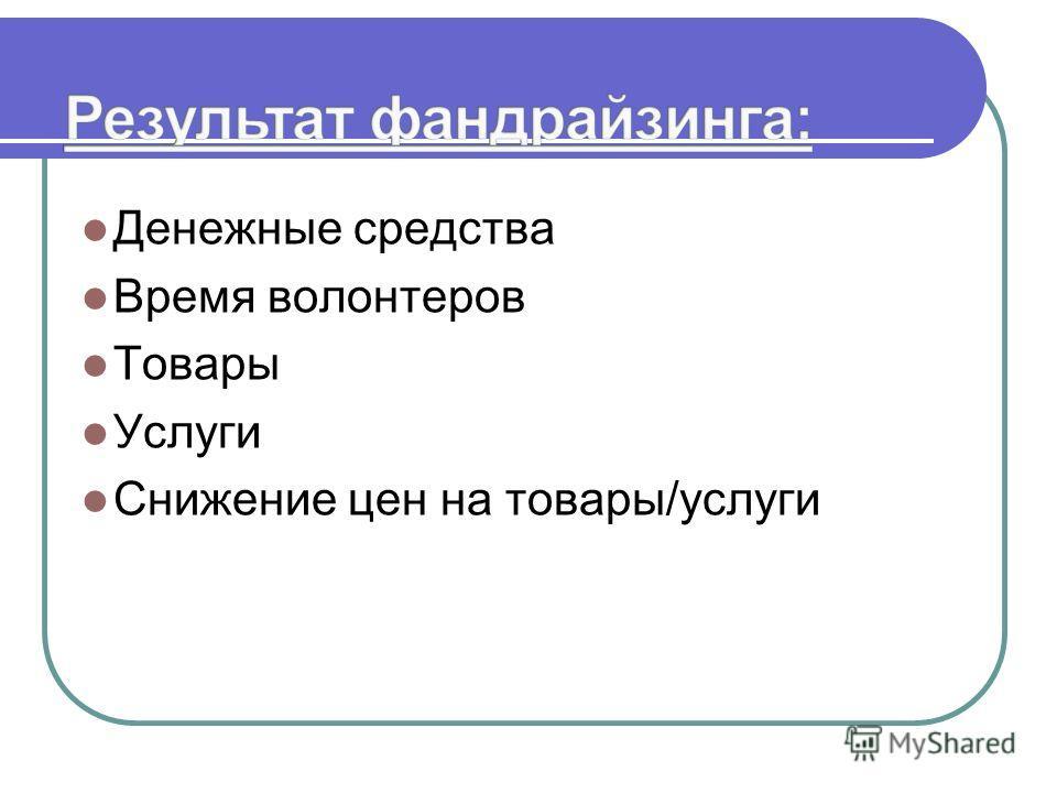 Денежные средства Время волонтеров Товары Услуги Снижение цен на товары/услуги