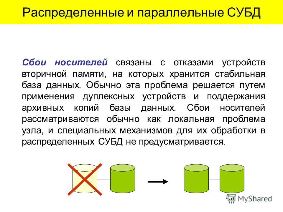 Распределенные и параллельные СУБД Сбои носителей связаны с отказами устройств вторичной памяти, на которых хранится стабильная база данных. Обычно эта проблема решается путем применения дуплексных устройств и поддержания архивных копий базы данных.