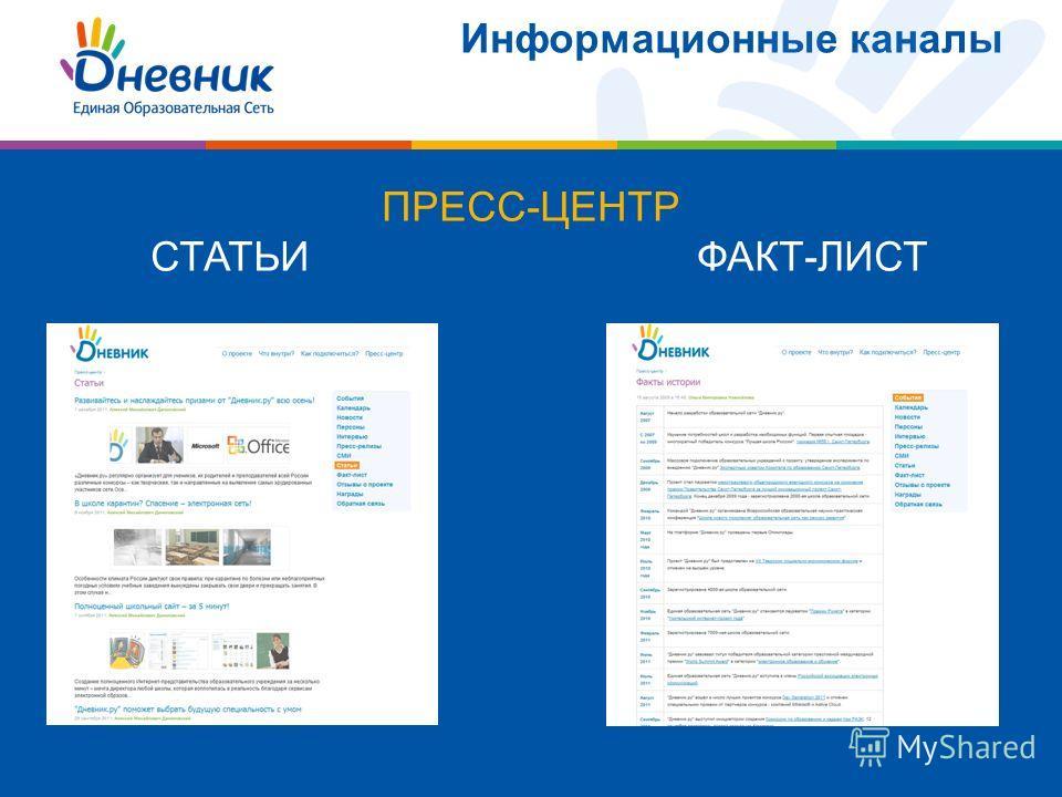 Информационные каналы ПРЕСС-ЦЕНТР СТАТЬИ ФАКТ-ЛИСТ