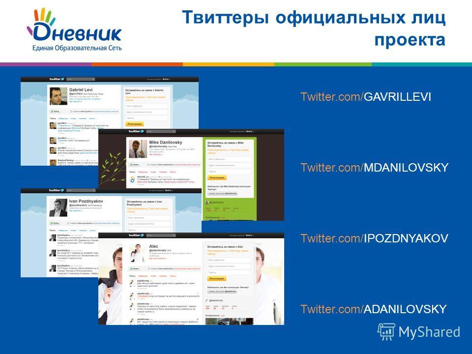 Твиттеры официальных лиц проекта Twitter.com/GAVRILLEVI Twitter.com/MDANILOVSKY Twitter.com/IPOZDNYAKOV Twitter.com/ADANILOVSKY