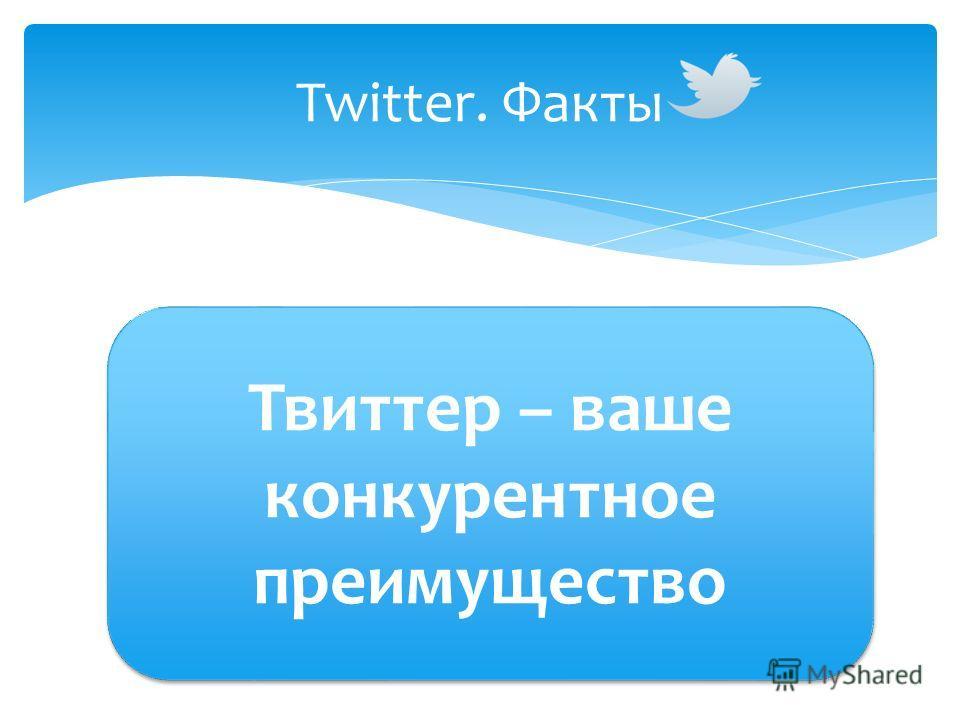 Twitter. Факты Твиттер – ваше конкурентное преимущество
