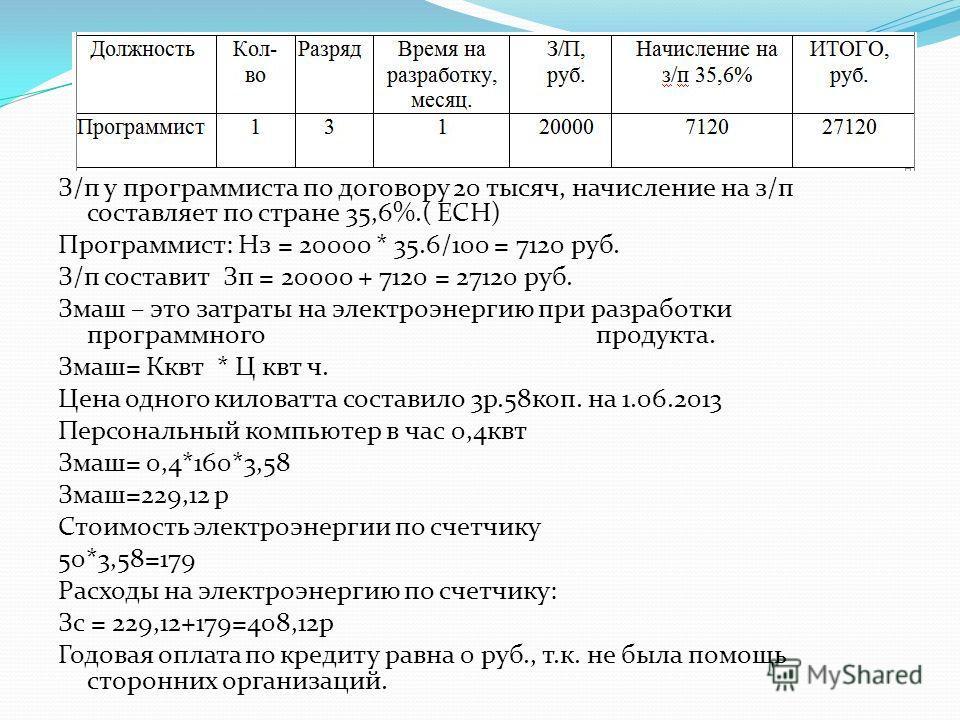 З/п у программиста по договору 20 тысяч, начисление на з/п составляет по стране 35,6%.( ЕСН) Программист: Нз = 20000 * 35.6/100 = 7120 руб. З/п составит Зп = 20000 + 7120 = 27120 руб. Змаш – это затраты на электроэнергию при разработки программного п