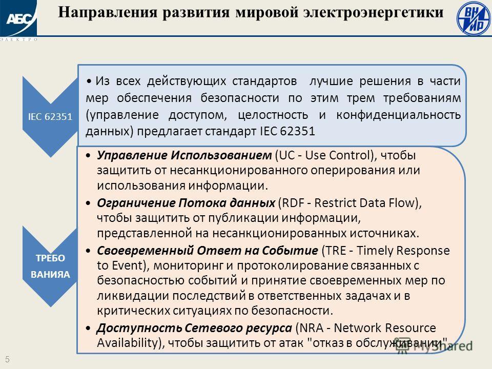 IEC 62351 Из всех действующих стандартов лучшие решения в части мер обеспечения безопасности по этим трем требованиям (управление доступом, целостность и конфиденциальность данных) предлагает стандарт IEC 62351 ТРЕБО ВАНИЯА Управление Использованием