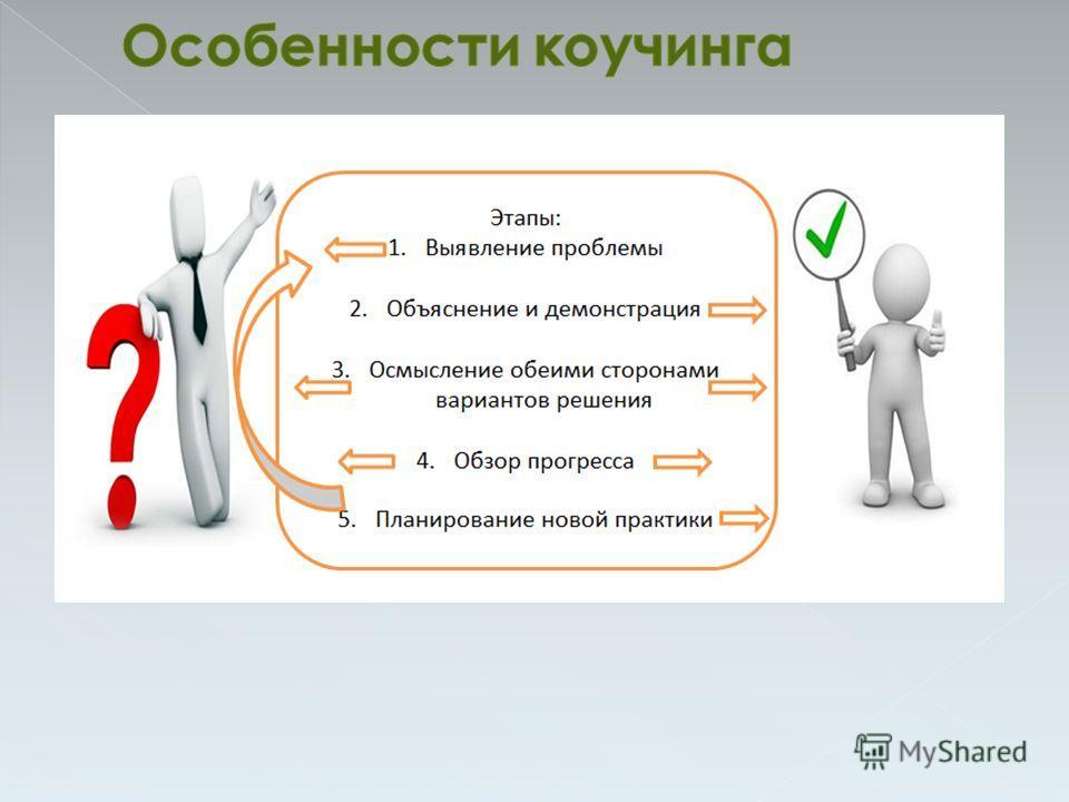 Презентация на тему Цель дипломной работы разработка и  6