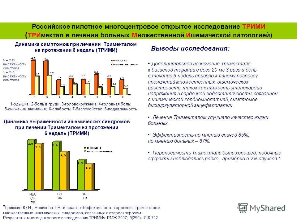 Российское пилотное многоцентровое открытое исследование ТРИМИ ( ТРИмектал в лечении больных Множественной Ишемической патологией) Выводы исследования: Дополнительное назначение Тримектала к базисной терапии в дозе 20 мг 3 раза в день в течение 6 нед