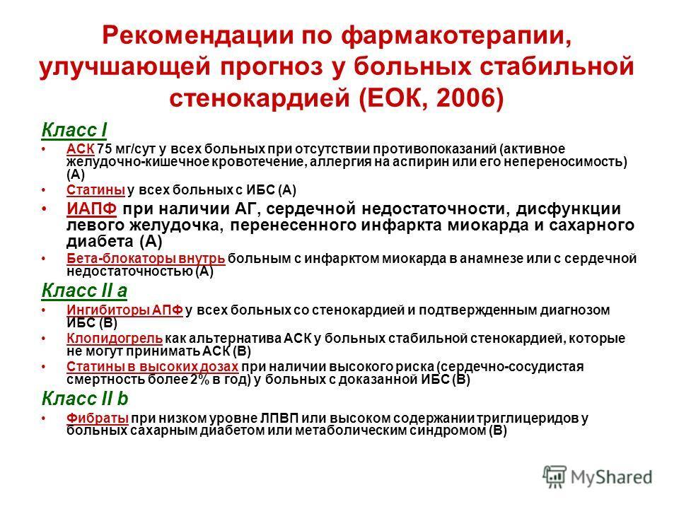 Рекомендации по фармакотерапии, улучшающей прогноз у больных стабильной стенокардией (ЕОК, 2006) Класс I АСК 75 мг/сут у всех больных при отсутствии противопоказаний (активное желудочно-кишечное кровотечение, аллергия на аспирин или его непереносимос