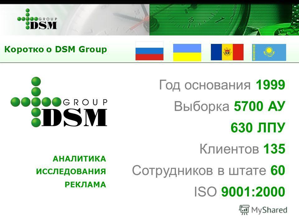 Коротко о DSM Group АНАЛИТИКА ИССЛЕДОВАНИЯ РЕКЛАМА Год основания 1999 Выборка 5700 АУ 630 ЛПУ Клиентов 135 Сотрудников в штате 60 ISO 9001:2000