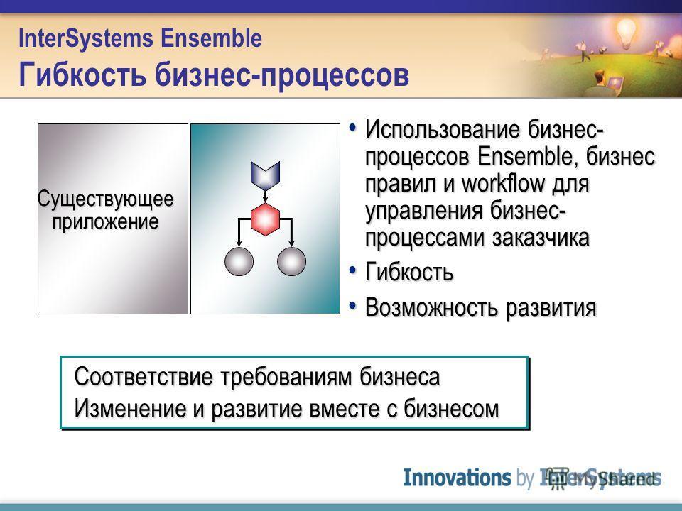 InterSystems Ensemble Гибкость бизнес-процессов Существующее приложение Соответствие требованиям бизнеса Изменение и развитие вместе с бизнесом Использование бизнес- процессов Ensemble, бизнес правил и workflow для управления бизнес- процессами заказ