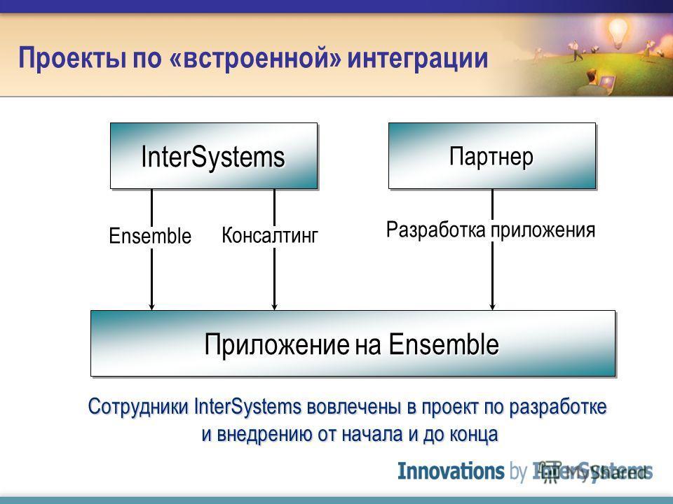 Проекты по «встроенной» интеграции InterSystemsInterSystemsПартнерПартнер Ensemble Разработка приложения Приложение на Ensemble Консалтинг Сотрудники InterSystems вовлечены в проект по разработке и внедрению от начала и до конца