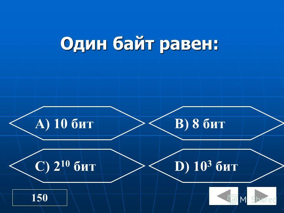 Информация, отражающая истинное положение дел, называется… Информация, отражающая истинное положение дел, называется… 100 А) ПонятнойВ) Полезной C)ОбъективнойD)Достоверной