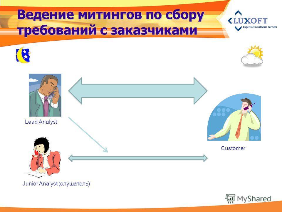 Ведение митингов по сбору требований с заказчиками Customer Lead Analyst Junior Analyst (слушатель)