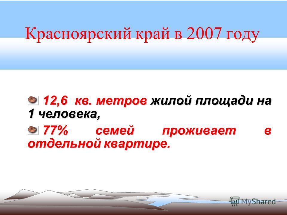 Красноярский край в 2007 году 12,6 кв. метров жилой площади на 1 человека, 12,6 кв. метров жилой площади на 1 человека, 77% семей проживает в отдельной квартире. 77% семей проживает в отдельной квартире.
