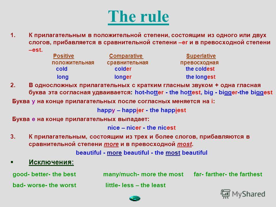 The rule 1.К прилагательным в положительной степени, состоящим из одного или двух слогов, прибавляется в сравнительной степени –er и в превосходной степени –est. 2.В односложных прилагательных с кратким гласным звуком + одна гласная буква эта согласн