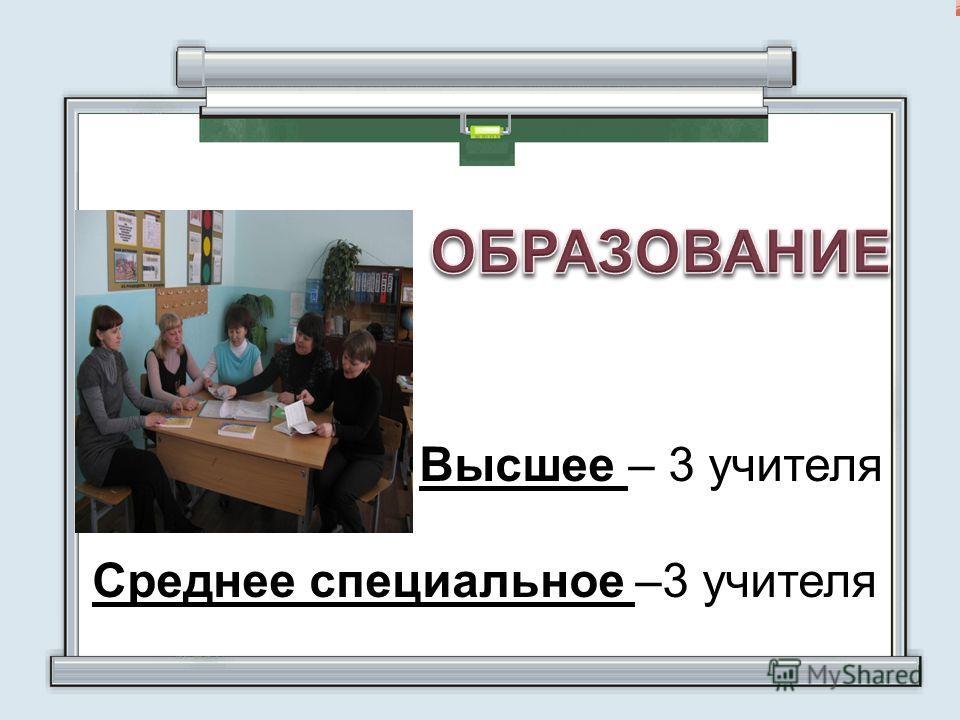 Высшее – 3 учителя Среднее специальное –3 учителя