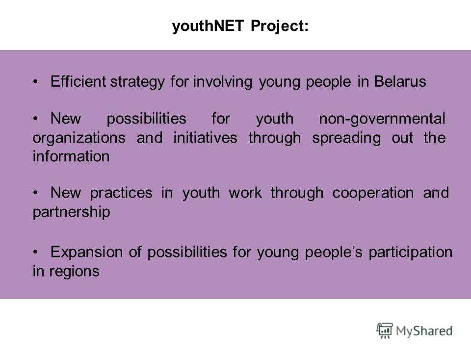 youthNET Project: Efficient strategy for involving young people in Belarus New possibilities for youth non-governmental organizations and initiatives through spreading out the information New practices in youth work through cooperation and partnershi